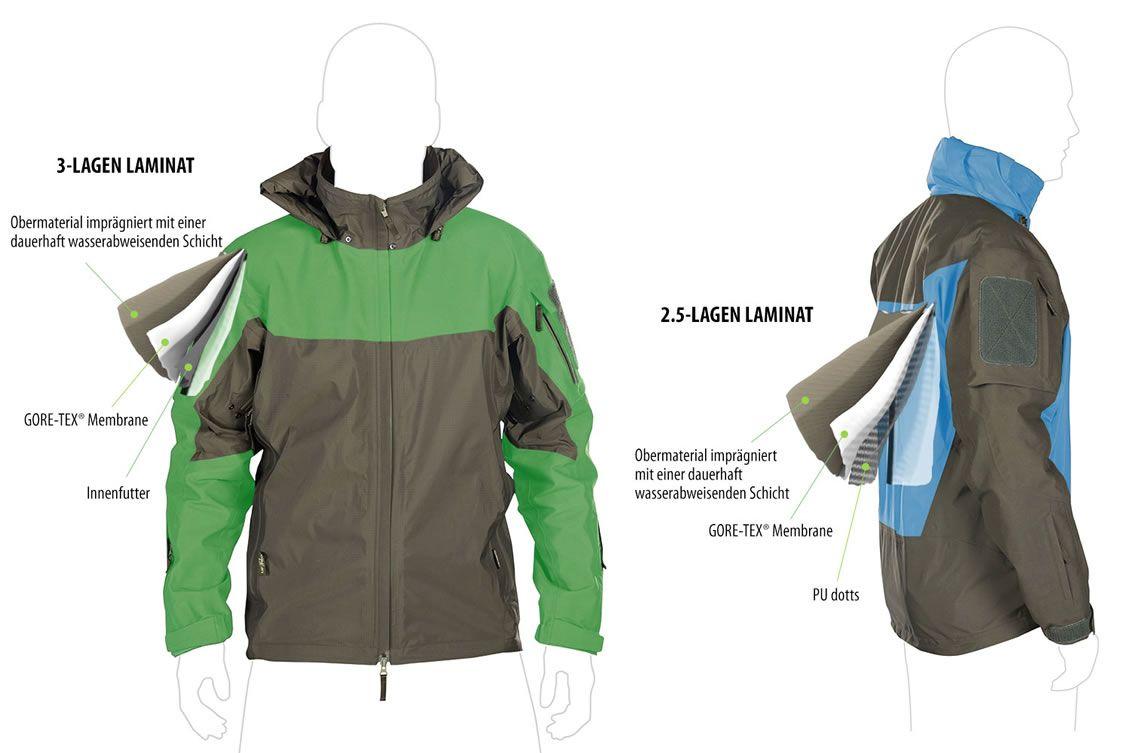 Der spezielle Laminat Mix der UF PRO Monsoon Rain Shirt für den taktischen Einsatz