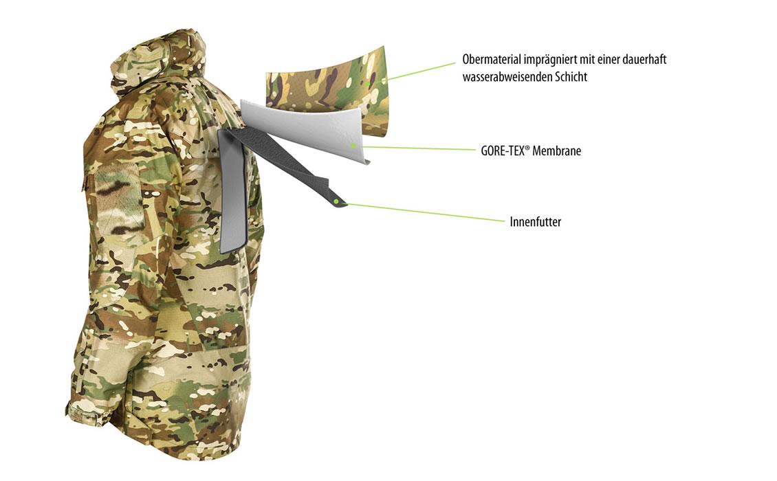 Monsoon XT Gen.2 Jacket